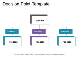 Decision Point Template