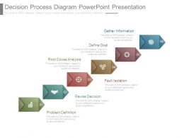 Decision Process Diagram Powerpoint Presentation