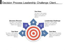 Decision Process Leadership Challenge Client Collaboration Management Analyst Cpb