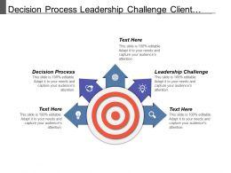 Decision Process Leadership Challenge Client Collaboration Management Analyst Cpb