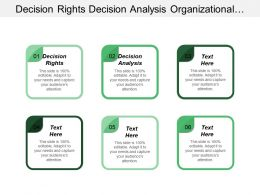 Decision Rights Decision Analysis Organizational Capacity Conversational Approach Cpb