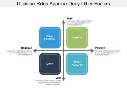 Decision Rules Approve Deny Other Factors