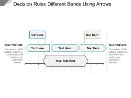 Decision Rules Different Bands Using Arrows