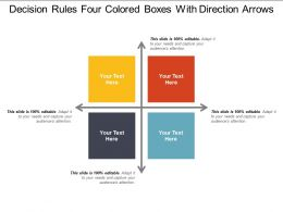 Decision Rules Four Colored Boxes With Direction Arrows