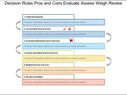 Decision Rules Pros And Cons Evaluate Assess Weigh Review