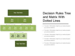 Decision Rules Tree And Matrix With Dotted Lines