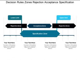 Decision Rules Zones Rejection Acceptance Specification