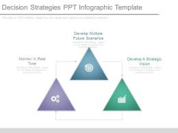 Decision Strategies Ppt Infographic Template