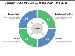 Decision Support Build Success Over Time Bugs Dashboard