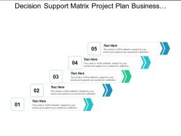 Decision Support Matrix Project Plan Business Process Kaizen Cpb