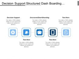 Decision Support Structured Dash Boarding Charting Graphing Traditional Reporting