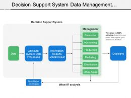 Decision Support System Data Management Information