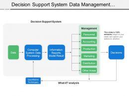 Decision Support System Data Management Information