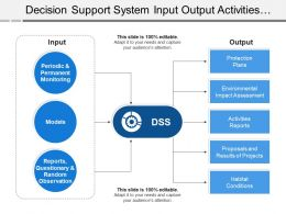 Decision Support System Input Output Activities Proposals Reports