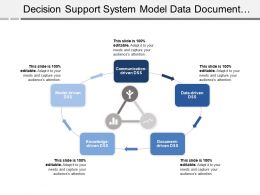 Decision Support System Model Data Document Driven