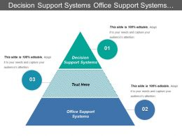 Decision Support Systems Office Support Systems Explicit Knowledge