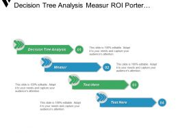 Decision Tree Analysis Measure Roi Porter Competitive Strategy Cpb
