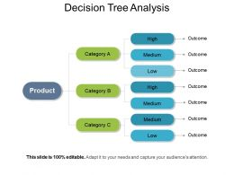 Decision Tree Analysis Presentation Layouts