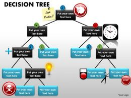 Decision Tree diagram 11