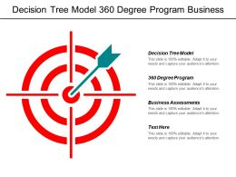 Decision Tree Model 360 Degree Program Business Assessments Cpb