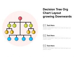 Decision Tree Org Chart Layout Growing Downwards