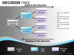 Decision Tree powerpoint Presentation Slides db
