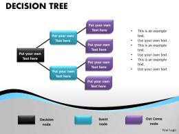 Decision Tree ppt diagram 14