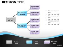 Decision Tree PPT graph 17
