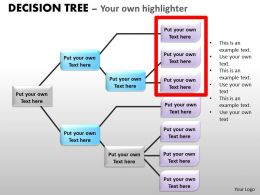 Decision Tree PPT outline diagram 18