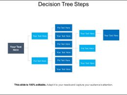 Decision Tree Steps Ppt Samples Download