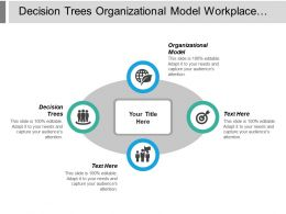 Decision Trees Organizational Model Workplace Anger Management Business Development Cpb