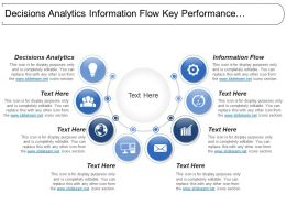 Decisions Analytics Information Flow Key Performance Indicators Metrics
