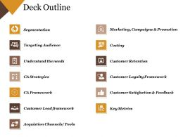 Deck Outline Powerpoint Templates Microsoft