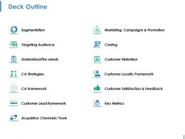 Deck Outline Ppt Examples Professional