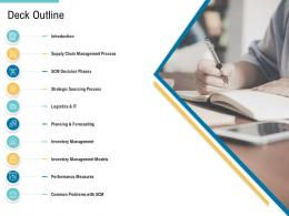 Deck Outline Supply Chain Management And Procurement Ppt Background