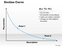Decline Curve PowerPoint Template Slide
