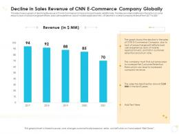 Decline In Sales Revenue Of CNN E Commerce Company Globally Case Competition Ppt Download