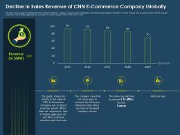 Decline In Sales Revenue Of CNN E Commerce Company Globally Ppt Brochure