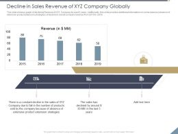 Decline In Sales Revenue Of XYZ Company Globally Absence Ppt Powerpoint Background Image