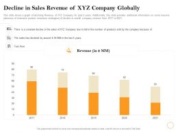 Decline In Sales Revenue Of XYZ Company Globally M2458 Ppt Powerpoint Presentation Slides