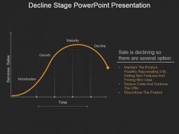 Decline Stage Powerpoint Presentation