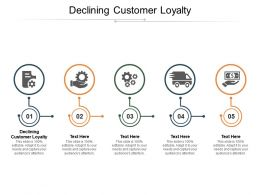 Declining Customer Loyalty Ppt Powerpoint Presentation Ideas Slide Portrait Cpb
