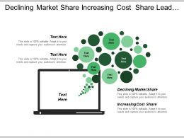 Declining Market Share Increasing Cost Share Lead Management