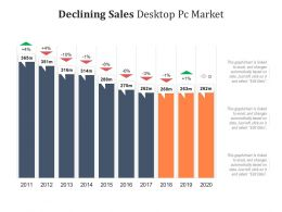 Declining Sales Desktop Pc Market