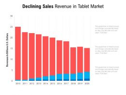 Declining Sales Revenue In Tablet Market