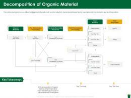 Decomposition Of Organic Material Hazardous Waste Management Ppt Diagrams