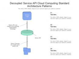 Decoupled Service API Cloud Computing Standard Architecture Patterns Ppt Presentation Diagram