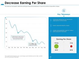 Decrease Earning Per Share Deal Did Ppt Powerpoint Presentation Model Skills