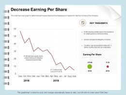 Decrease Earning Per Share Takeaways Ppt Gallery