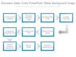Decrease Sales Costs Powerpoint Slides Background Image